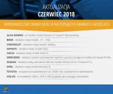 Aktualizacja Czerwiec 2018 systemu diagnostycznego CDIF/3