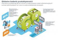 Unit4 prezentuje wyniki globalnego badania efektywności