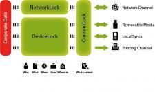 DeviceLock ogłasza wydanie pierwszej wersji beta programu DeviceLock 7.0